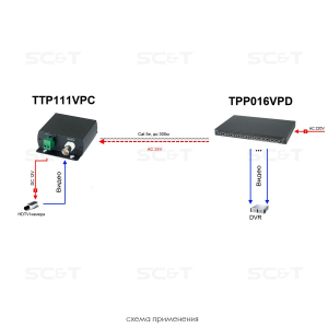 TTP111VPC
